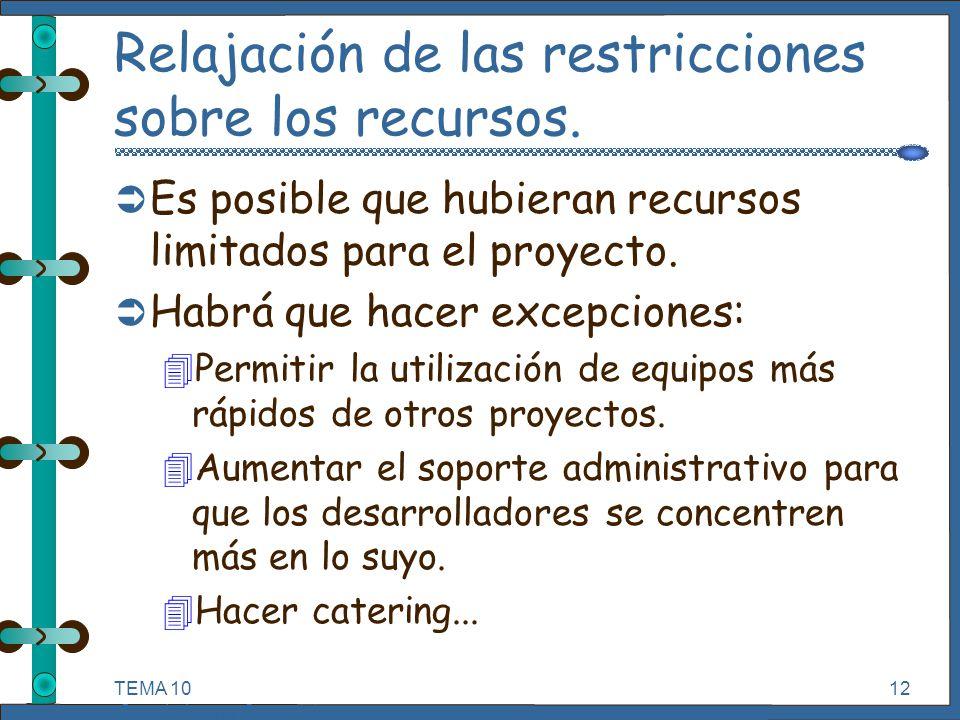 TEMA 10 Seguimiento y Control de Proyectos Informáticos. 12 Relajación de las restricciones sobre los recursos. Ü Es posible que hubieran recursos lim