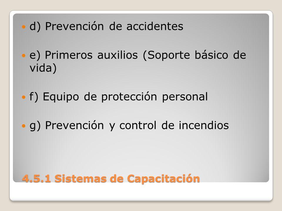 4.5.1 Sistemas de Capacitación 4.5.1 Sistemas de Capacitación d) Prevención de accidentes e) Primeros auxilios (Soporte básico de vida) f) Equipo de protección personal g) Prevención y control de incendios