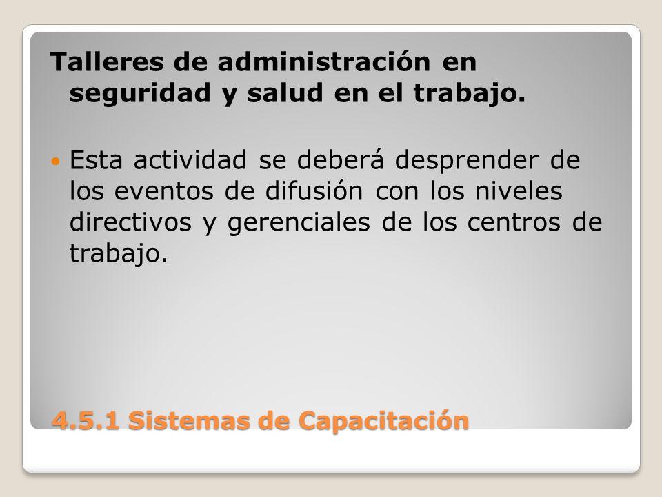 4.5.1 Sistemas de Capacitación 4.5.1 Sistemas de Capacitación Talleres de administración en seguridad y salud en el trabajo.