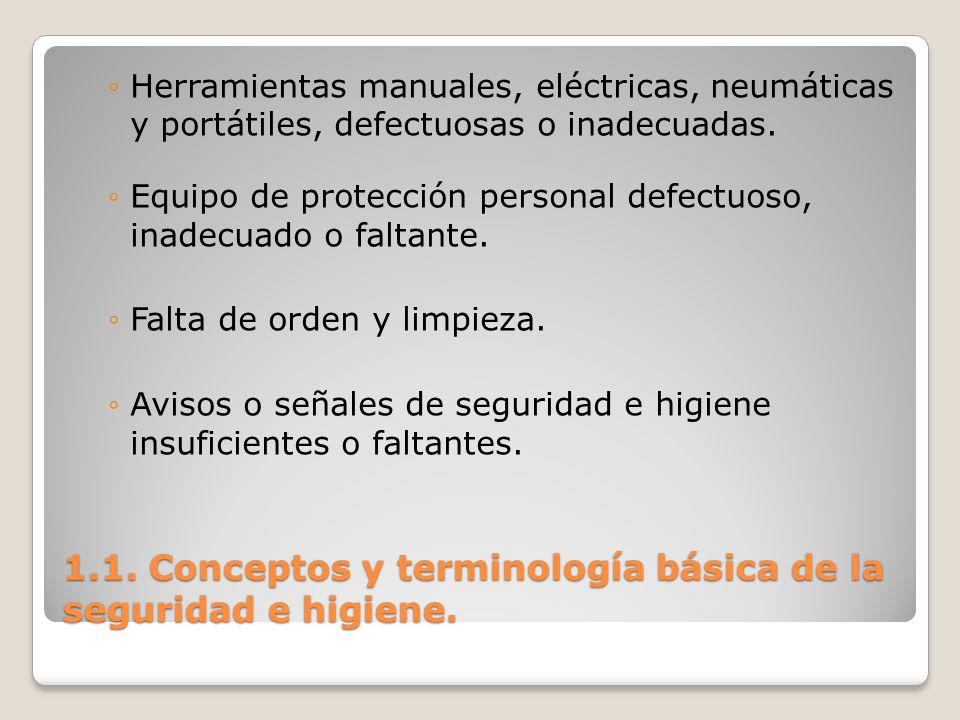 1.1. Conceptos y terminología básica de la seguridad e higiene. Herramientas manuales, eléctricas, neumáticas y portátiles, defectuosas o inadecuadas.