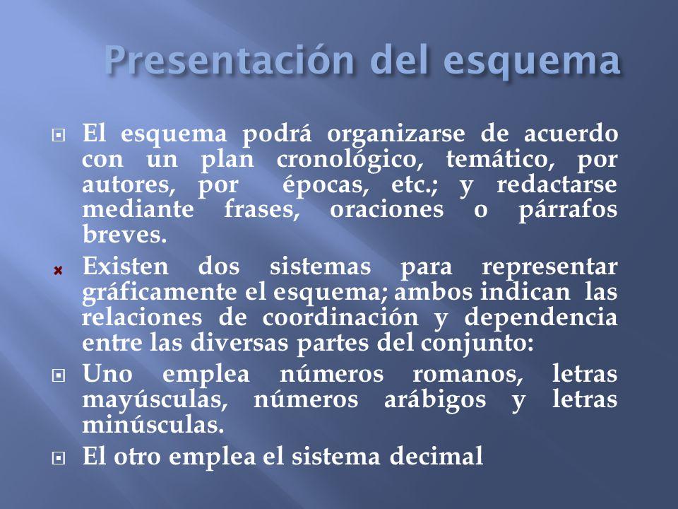 El esquema podrá organizarse de acuerdo con un plan cronológico, temático, por autores, por épocas, etc.; y redactarse mediante frases, oraciones o pá