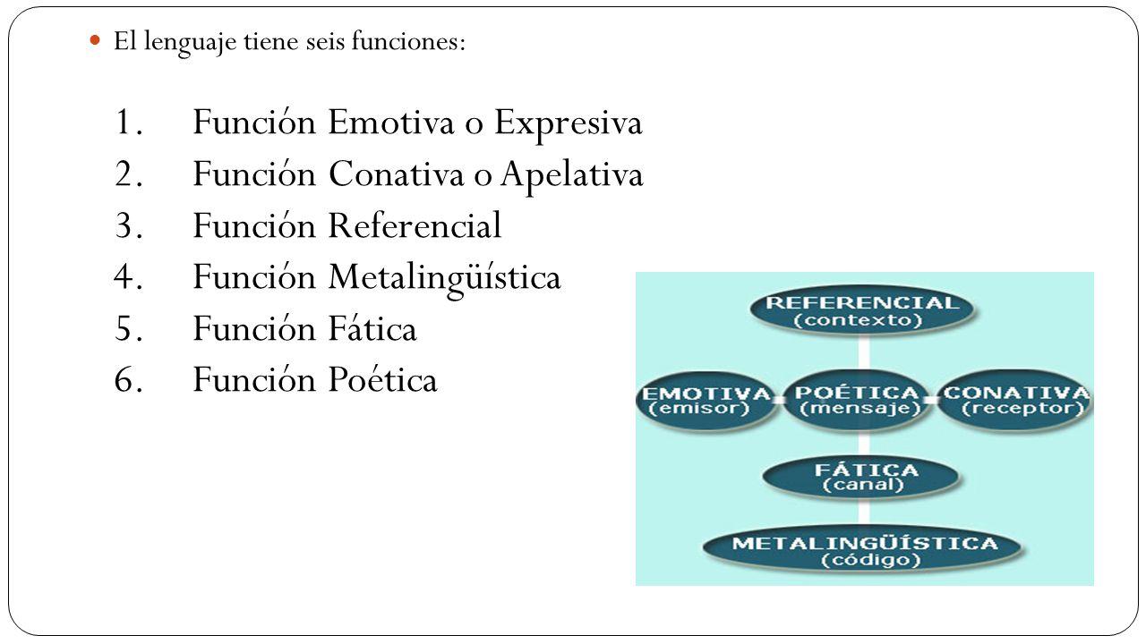 El lenguaje tiene seis funciones: 1. Función Emotiva o Expresiva 2. Función Conativa o Apelativa 3. Función Referencial 4. Función Metalingüística 5.