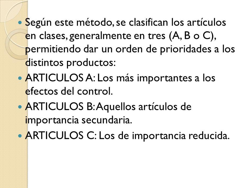 Según este método, se clasifican los artículos en clases, generalmente en tres (A, B o C), permitiendo dar un orden de prioridades a los distintos pro
