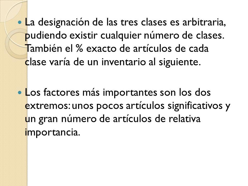 La designación de las tres clases es arbitraria, pudiendo existir cualquier número de clases. También el % exacto de artículos de cada clase varía de
