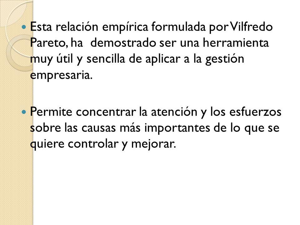 Esta relación empírica formulada por Vilfredo Pareto, ha demostrado ser una herramienta muy útil y sencilla de aplicar a la gestión empresaria. Permit
