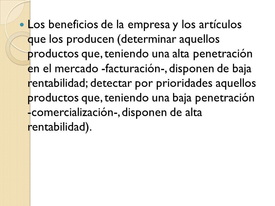 Los beneficios de la empresa y los artículos que los producen (determinar aquellos productos que, teniendo una alta penetración en el mercado -factura