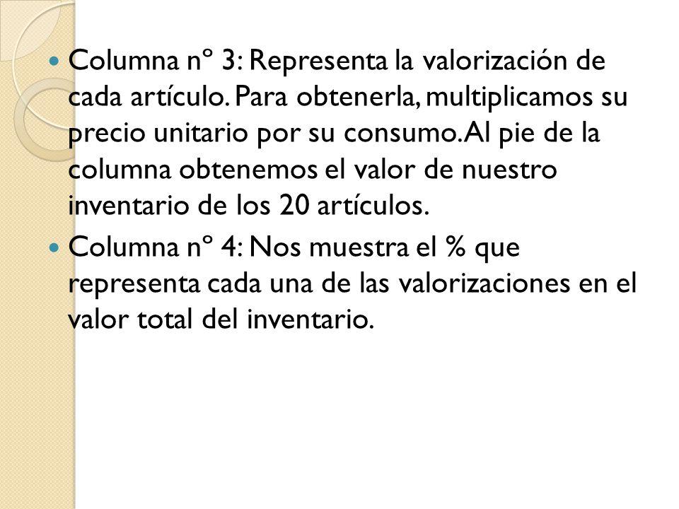 Columna nº 3: Representa la valorización de cada artículo. Para obtenerla, multiplicamos su precio unitario por su consumo. Al pie de la columna obten