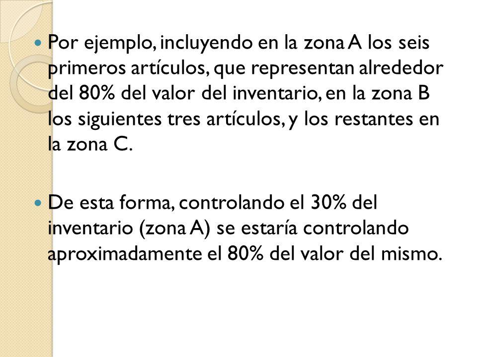 Por ejemplo, incluyendo en la zona A los seis primeros artículos, que representan alrededor del 80% del valor del inventario, en la zona B los siguien