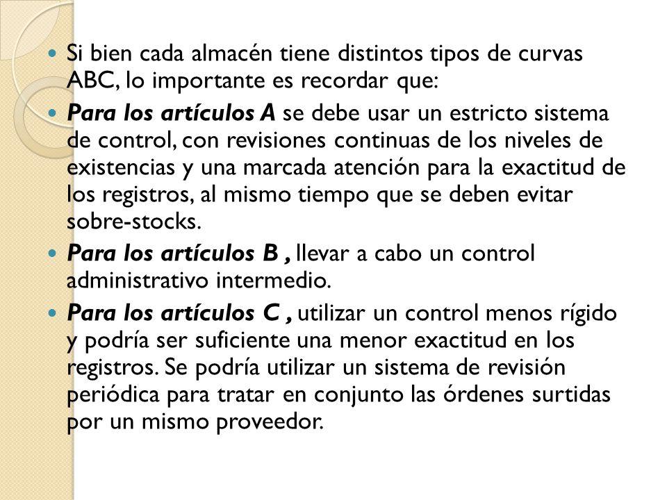 Si bien cada almacén tiene distintos tipos de curvas ABC, lo importante es recordar que: Para los artículos A se debe usar un estricto sistema de cont