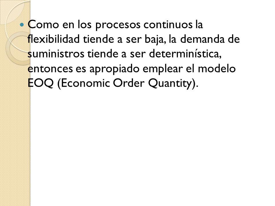 Como en los procesos continuos la flexibilidad tiende a ser baja, la demanda de suministros tiende a ser determinística, entonces es apropiado emplear