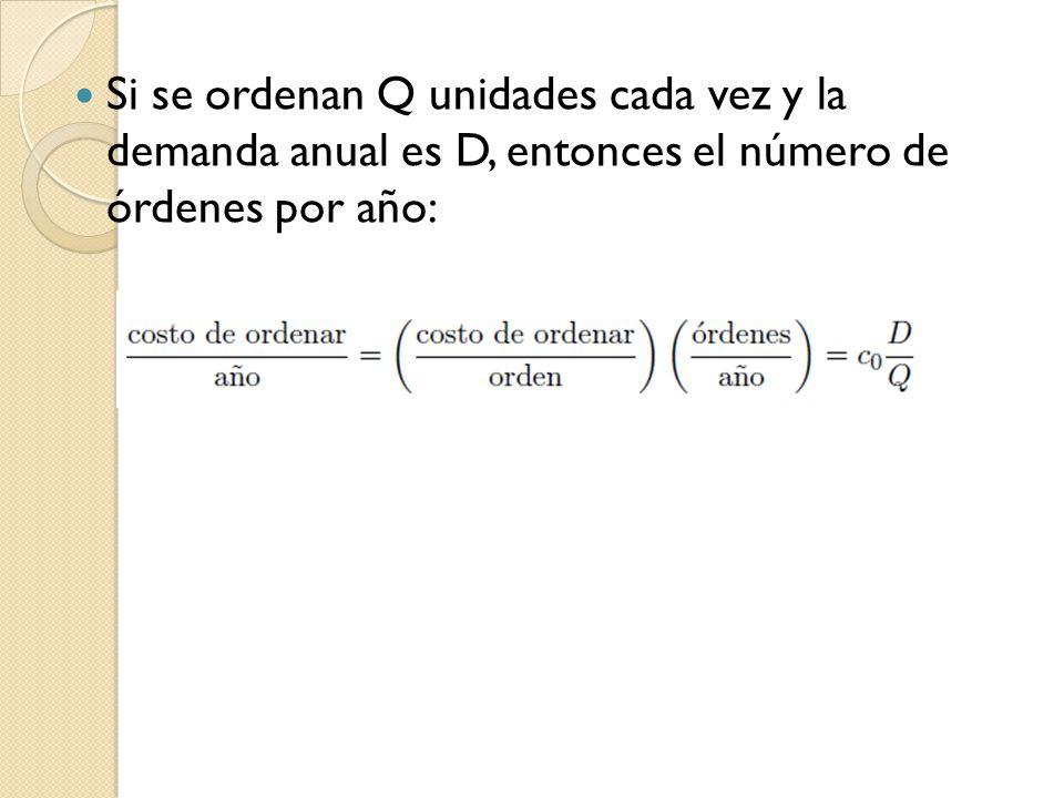 Para cualquier valor de Q, el costo unitario de compra es c p.