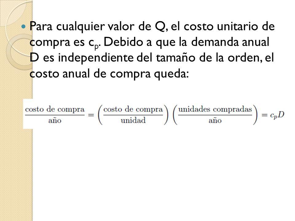 Para cualquier valor de Q, el costo unitario de compra es c p. Debido a que la demanda anual D es independiente del tamaño de la orden, el costo anual