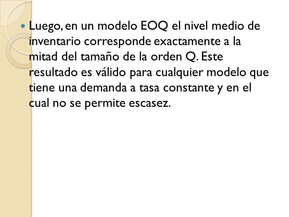 Luego, en un modelo EOQ el nivel medio de inventario corresponde exactamente a la mitad del tamaño de la orden Q. Este resultado es válido para cualqu
