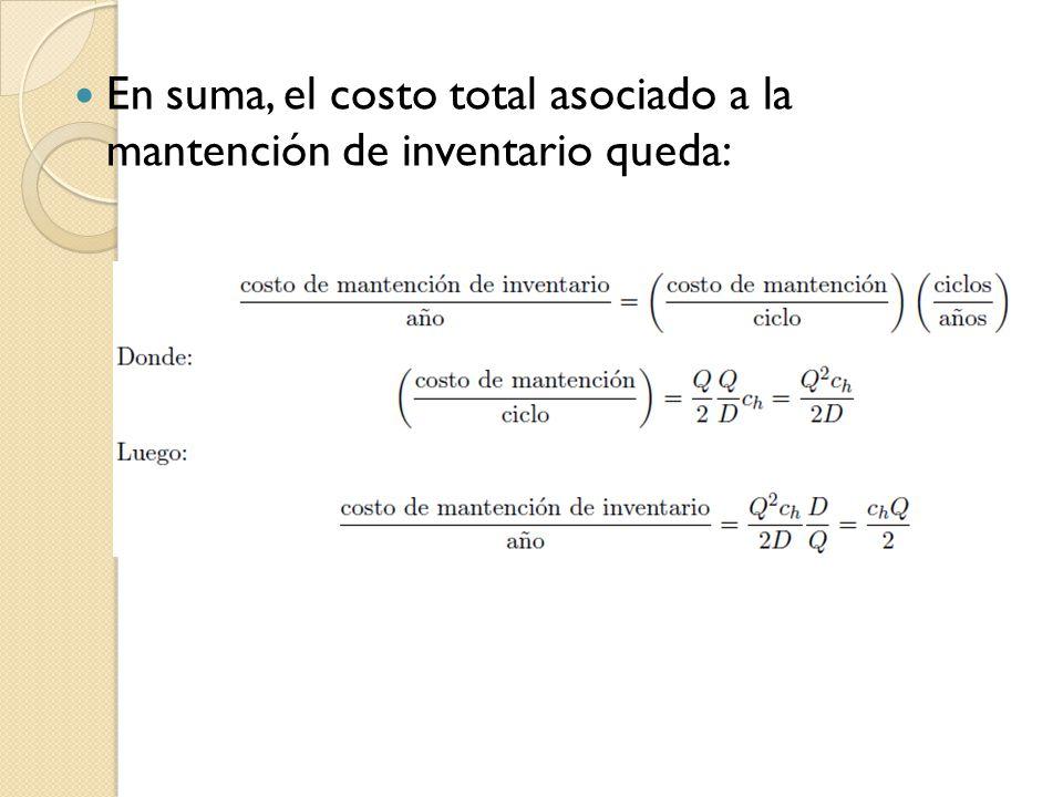 En suma, el costo total asociado a la mantención de inventario queda: