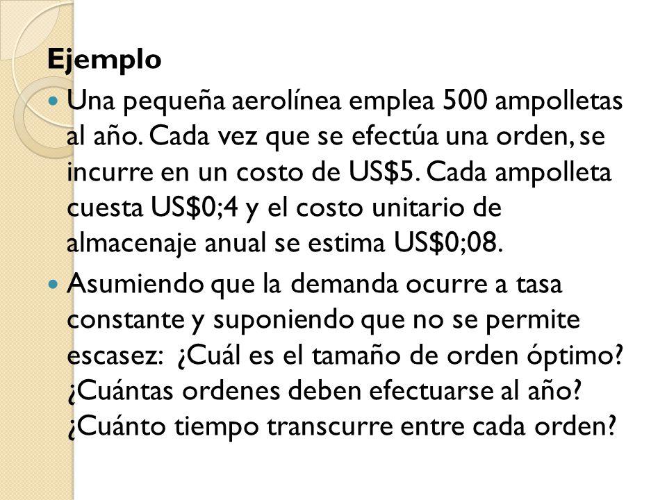 Ejemplo Una pequeña aerolínea emplea 500 ampolletas al año. Cada vez que se efectúa una orden, se incurre en un costo de US$5. Cada ampolleta cuesta U