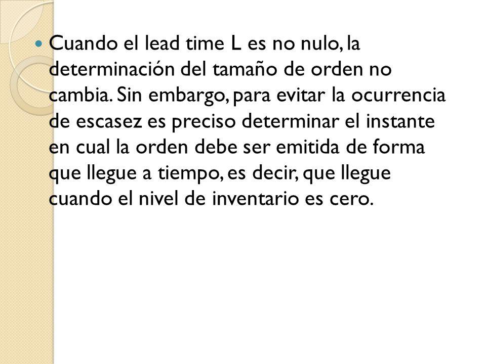 Cuando el lead time L es no nulo, la determinación del tamaño de orden no cambia. Sin embargo, para evitar la ocurrencia de escasez es preciso determi