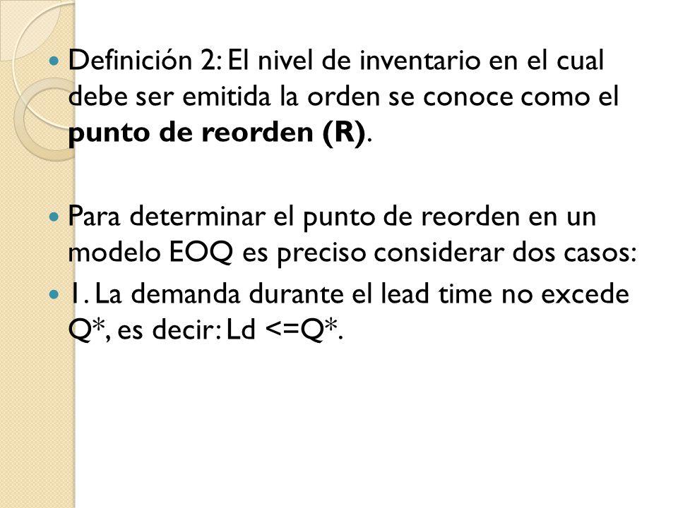 Definición 2: El nivel de inventario en el cual debe ser emitida la orden se conoce como el punto de reorden (R). Para determinar el punto de reorden
