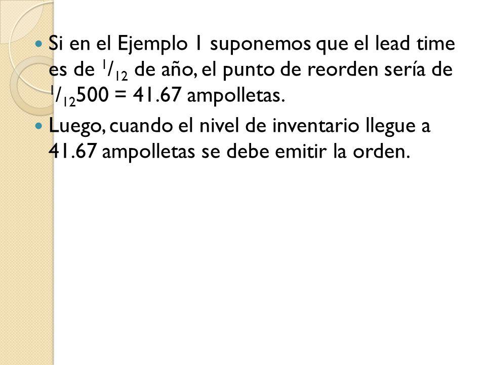 Si en el Ejemplo 1 suponemos que el lead time es de 1 / 12 de año, el punto de reorden sería de 1 / 12 500 = 41.67 ampolletas. Luego, cuando el nivel
