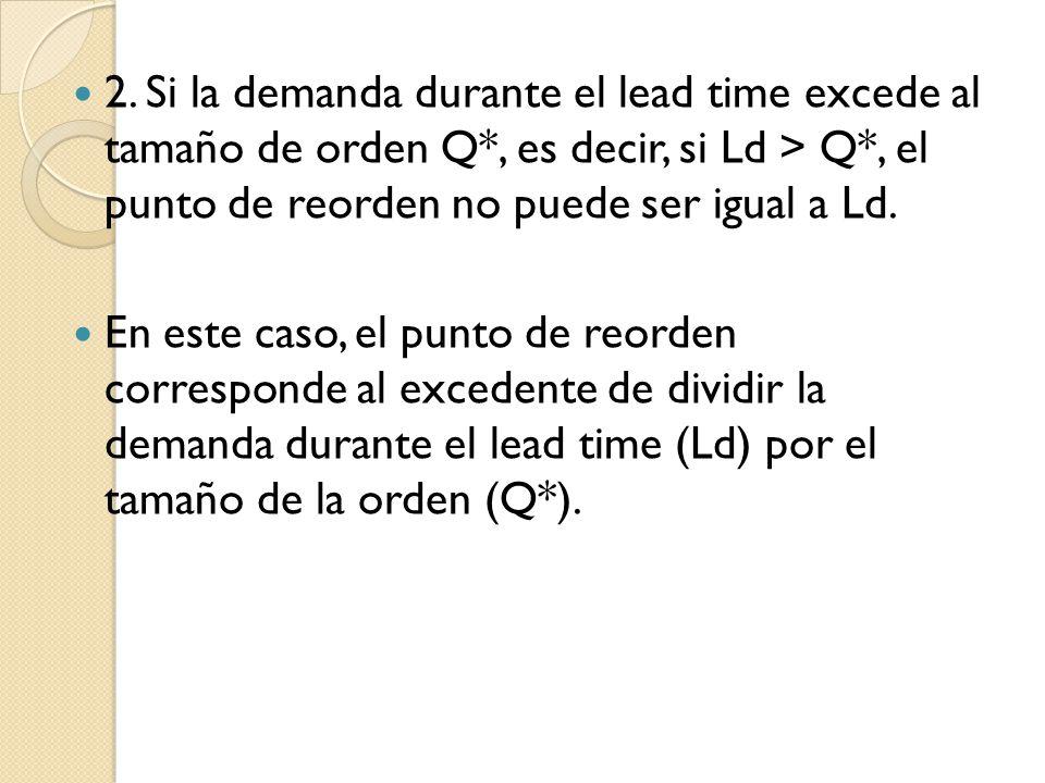 Si en el Ejemplo 1 suponemos que el lead time es igual a 15 meses, es decir L = 15 / 12 años, la demanda durante el lead time resulta LD = 15 / 12 500 = 625, por lo tanto ocurren DL / Q * = 625 / 250 = 2+ 125 / 250 ciclos durante el lead time.