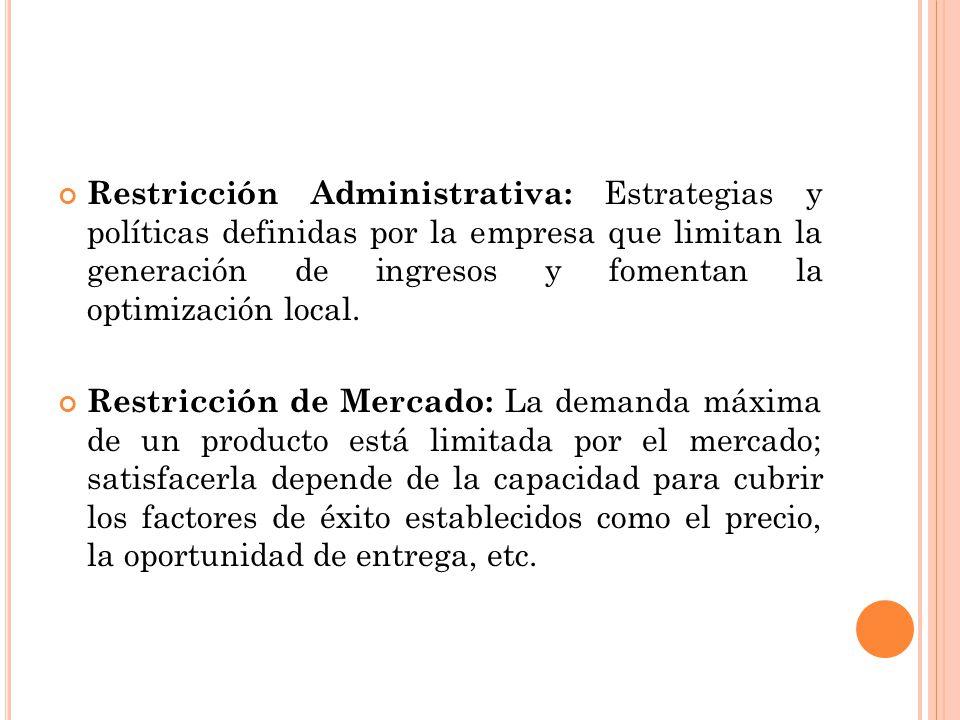 Restricción Administrativa: Estrategias y políticas definidas por la empresa que limitan la generación de ingresos y fomentan la optimización local. R