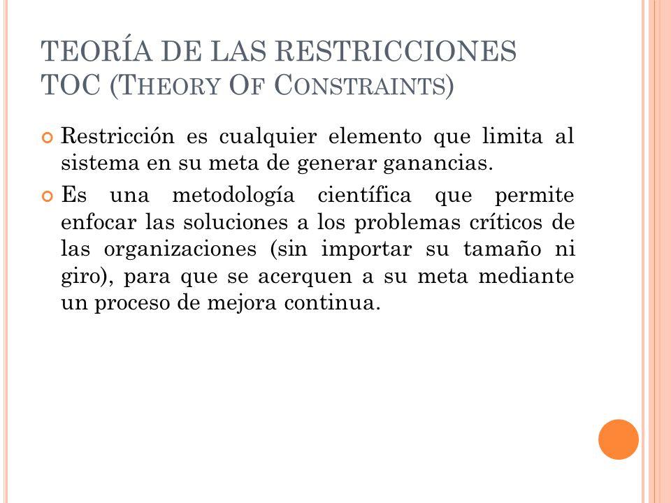 TEORÍA DE LAS RESTRICCIONES TOC (T HEORY O F C ONSTRAINTS ) Restricción es cualquier elemento que limita al sistema en su meta de generar ganancias. E