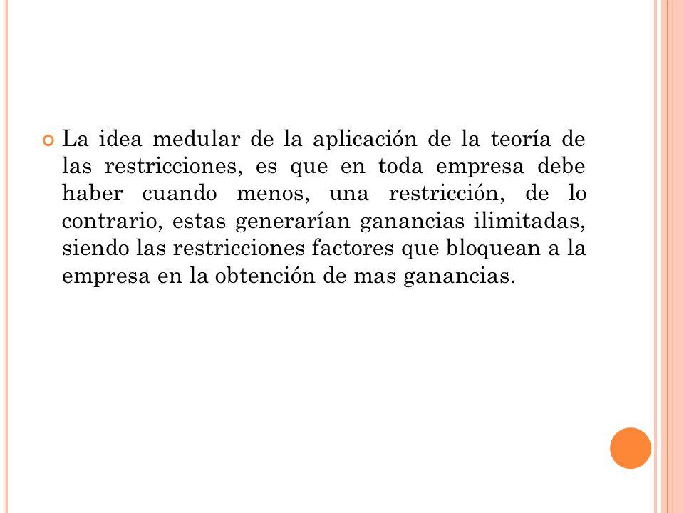 La idea medular de la aplicación de la teoría de las restricciones, es que en toda empresa debe haber cuando menos, una restricción, de lo contrario,