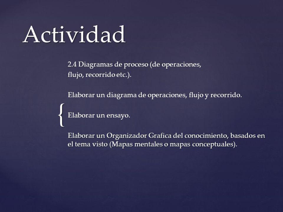 { Actividad 2.4 Diagramas de proceso (de operaciones, flujo, recorrido etc.). Elaborar un diagrama de operaciones, flujo y recorrido. Elaborar un ensa