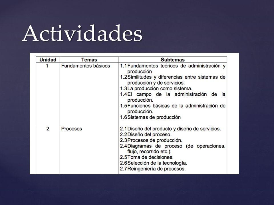 { Actividades