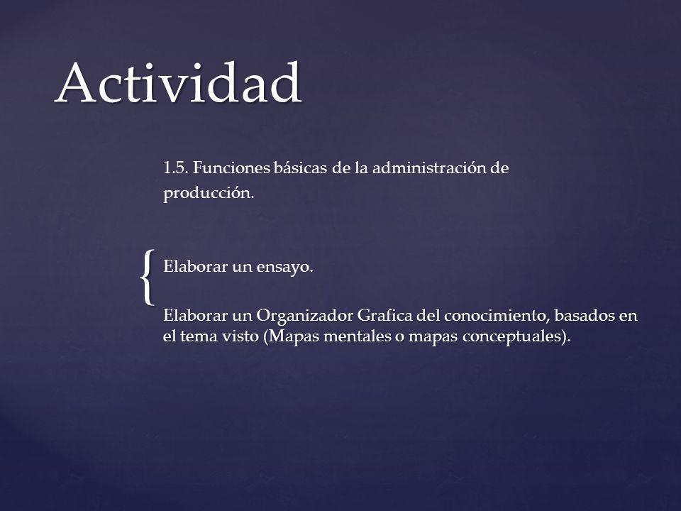{ Actividad 1.5. Funciones básicas de la administración de producción. Elaborar un ensayo. Elaborar un Organizador Grafica del conocimiento, basados