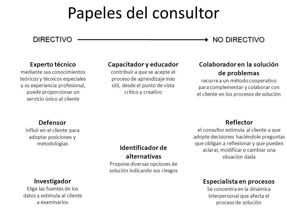 Papeles del consultor DIRECTIVO NO DIRECTIVO Capacitador y educador contribuir a que se acepte el proceso de aprendizaje más útil, desde el punto de v