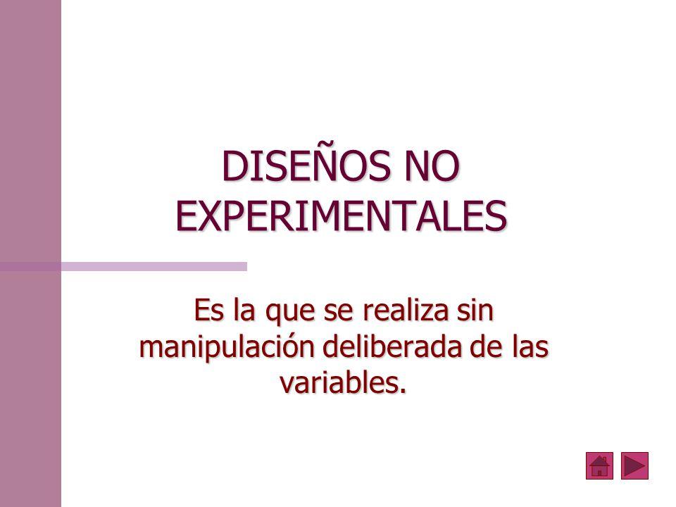 DISEÑOS NO EXPERIMENTALES Es la que se realiza sin manipulación deliberada de las variables.