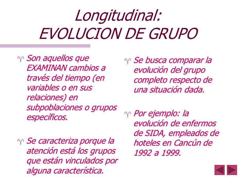 Longitudinal: EVOLUCION DE GRUPO ^ Son aquellos que EXAMINAN cambios a través del tiempo (en variables o en sus relaciones) en subpoblaciones o grupos