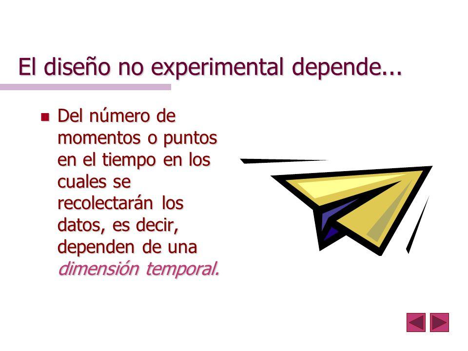 El diseño no experimental depende... n Del número de momentos o puntos en el tiempo en los cuales se recolectarán los datos, es decir, dependen de una