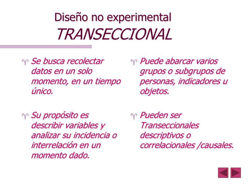Diseño no experimental Diseño no experimental TRANSECCIONAL ^ Se busca recolectar datos en un solo momento, en un tiempo único. ^ Su propósito es desc