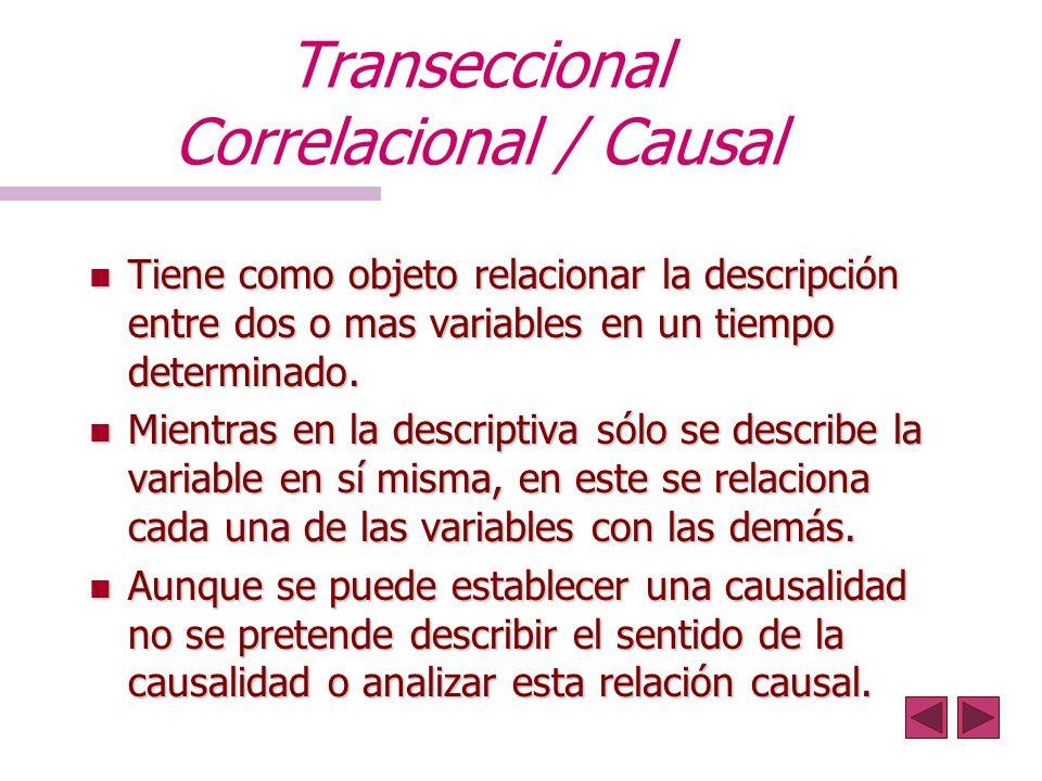 Transeccional Correlacional / Causal n Tiene como objeto relacionar la descripción entre dos o mas variables en un tiempo determinado. n Mientras en l