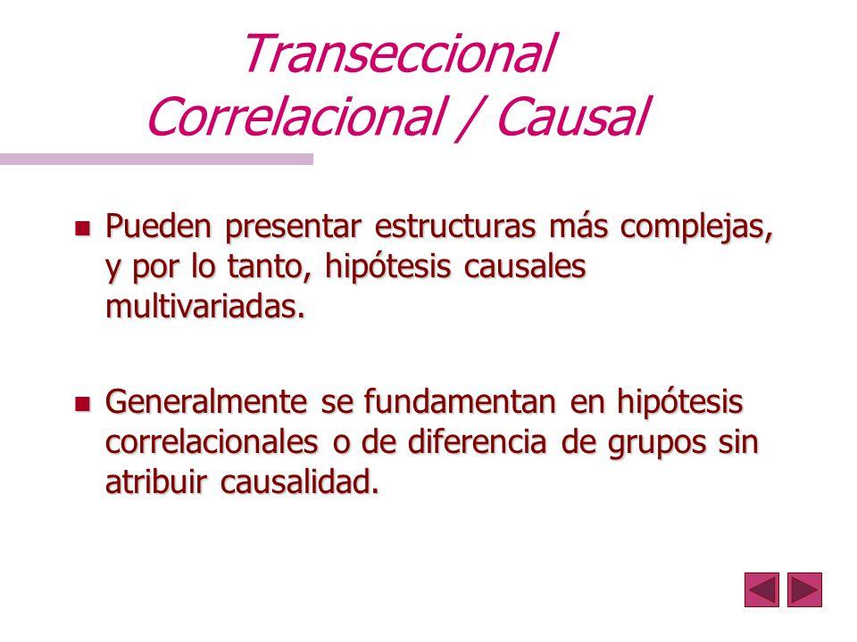 Transeccional Correlacional / Causal n Pueden presentar estructuras más complejas, y por lo tanto, hipótesis causales multivariadas. n Generalmente se