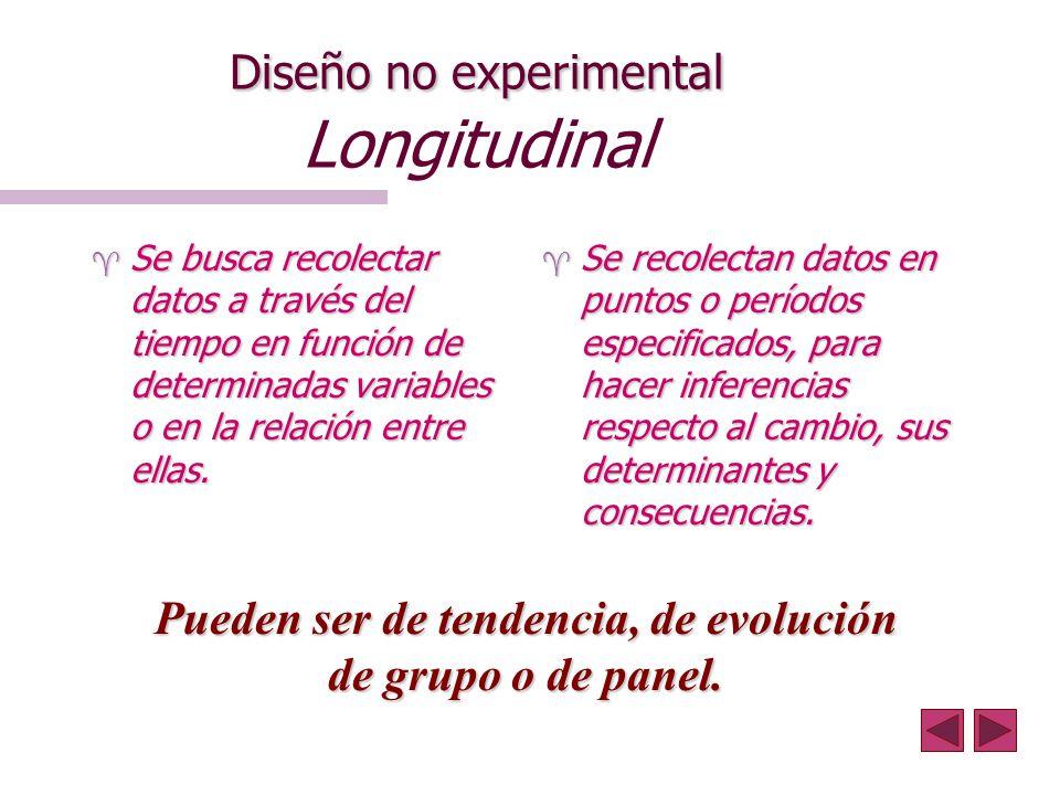 Diseño no experimental Diseño no experimental Longitudinal ^ Se busca recolectar datos a través del tiempo en función de determinadas variables o en l