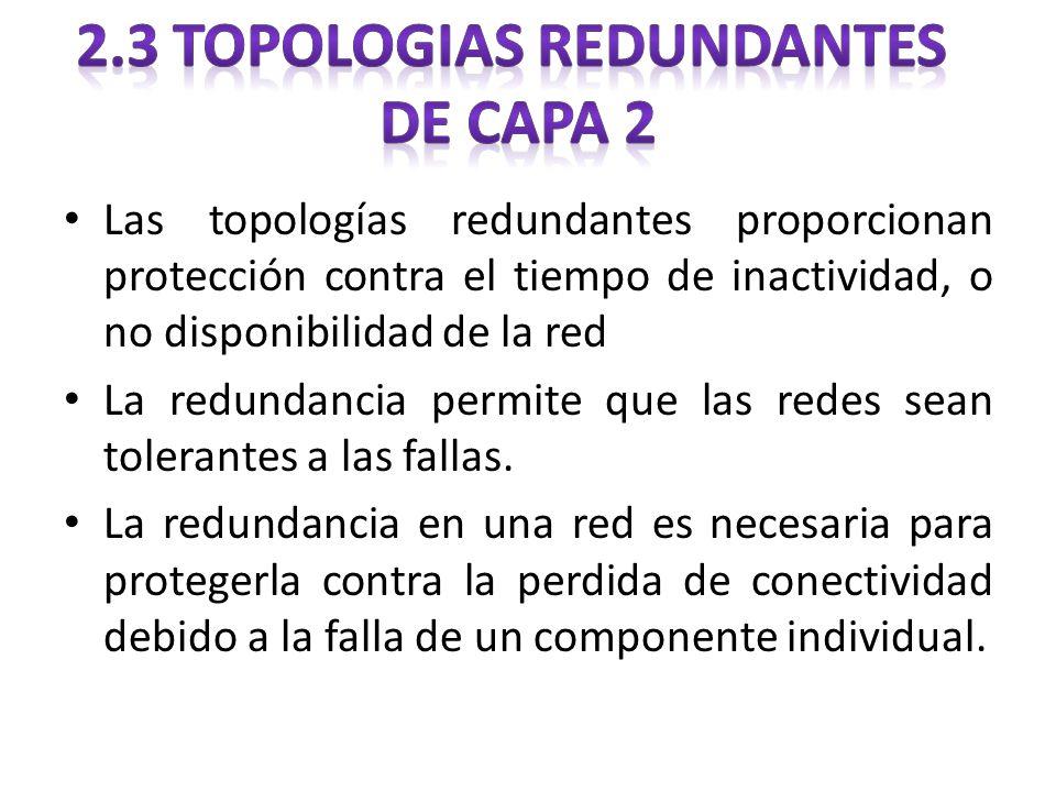 Las topologías redundantes proporcionan protección contra el tiempo de inactividad, o no disponibilidad de la red La redundancia permite que las redes