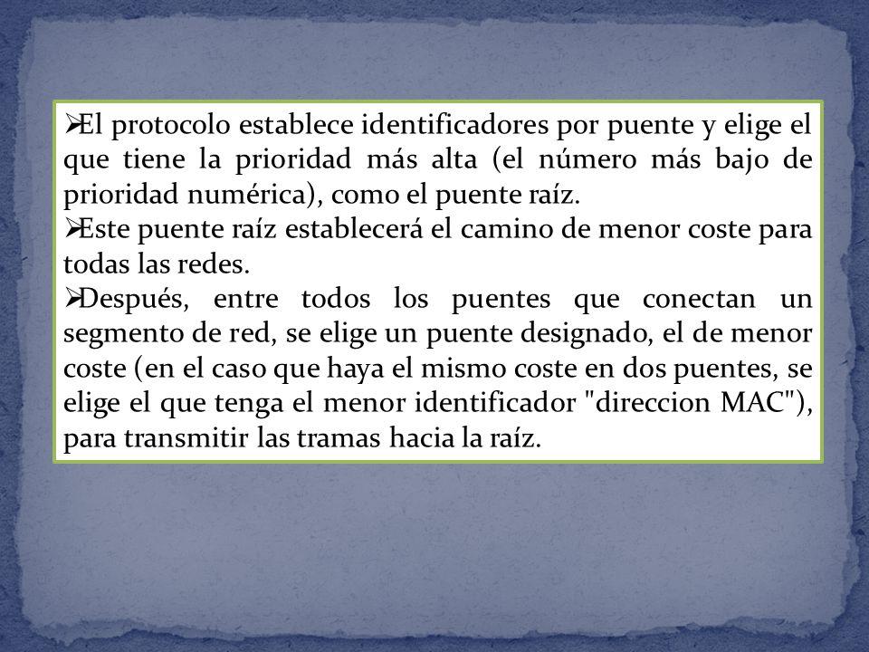 El protocolo establece identificadores por puente y elige el que tiene la prioridad más alta (el número más bajo de prioridad numérica), como el puent