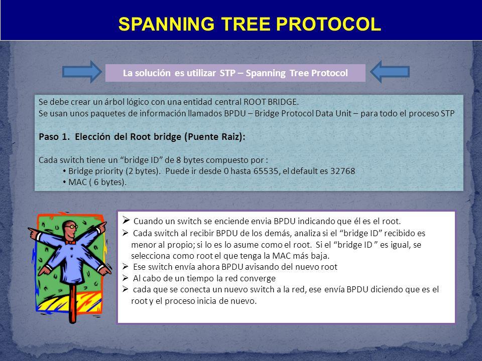 La solución es utilizar STP – Spanning Tree Protocol Se debe crear un árbol lógico con una entidad central ROOT BRIDGE. Se usan unos paquetes de infor