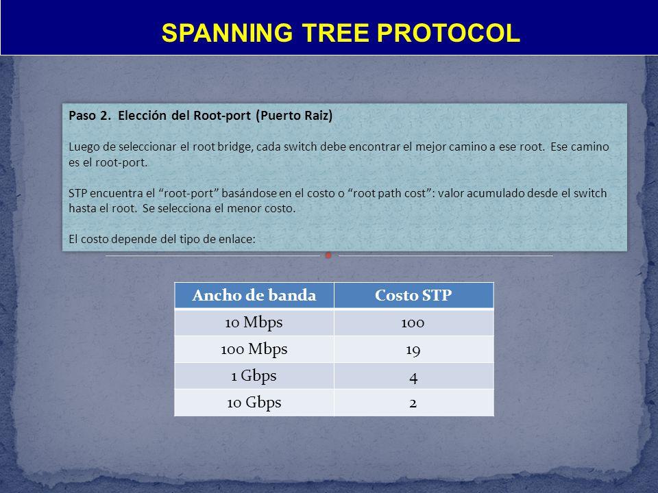 Paso 2. Elección del Root-port (Puerto Raiz) Luego de seleccionar el root bridge, cada switch debe encontrar el mejor camino a ese root. Ese camino es