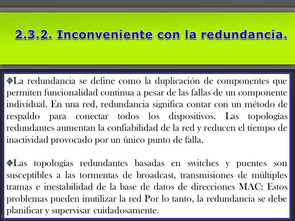 La redundancia se define como la duplicación de componentes que permiten funcionalidad continua a pesar de las fallas de un componente individual. En