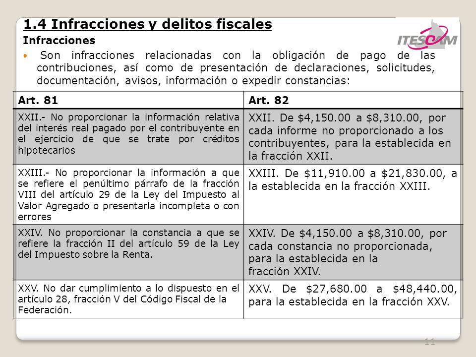 11 1.4 Infracciones y delitos fiscales Infracciones Son infracciones relacionadas con la obligación de pago de las contribuciones, así como de presentación de declaraciones, solicitudes, documentación, avisos, información o expedir constancias: Art.