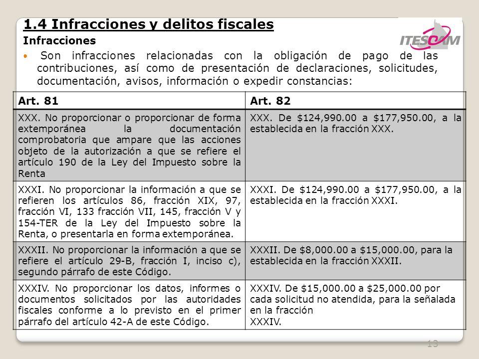 13 1.4 Infracciones y delitos fiscales Infracciones Son infracciones relacionadas con la obligación de pago de las contribuciones, así como de presentación de declaraciones, solicitudes, documentación, avisos, información o expedir constancias: Art.