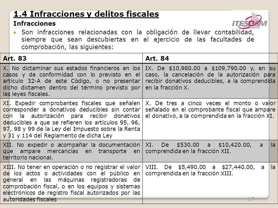 17 1.4 Infracciones y delitos fiscales Infracciones Son infracciones relacionadas con la obligación de llevar contabilidad, siempre que sean descubiertas en el ejercicio de las facultades de comprobación, las siguientes: Art.