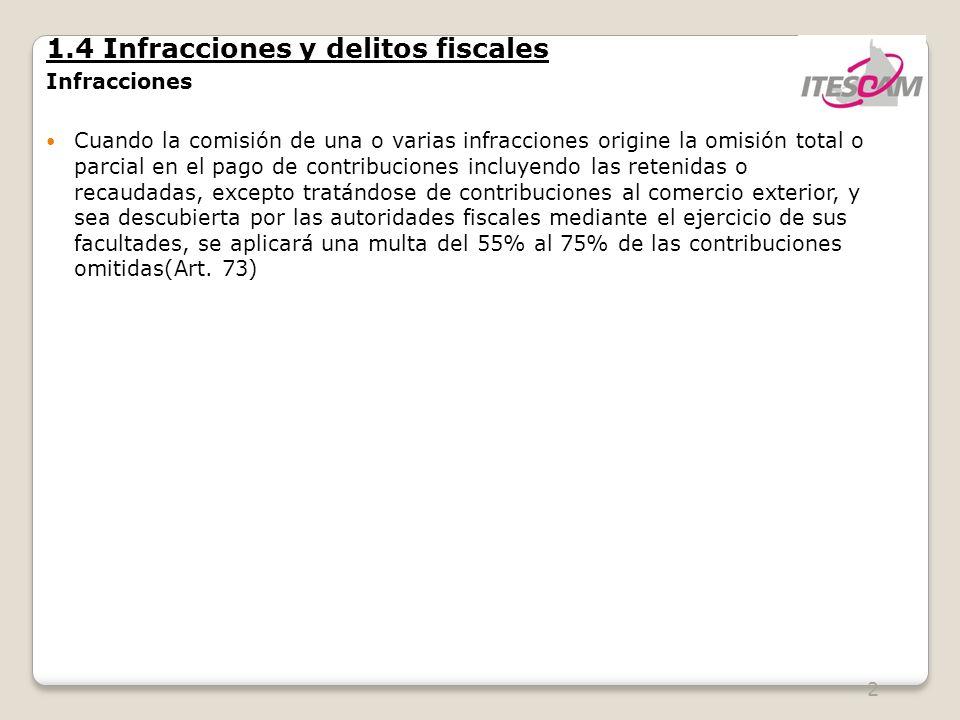 3 1.4 Infracciones y delitos fiscales Infracciones Infracciones relacionadas con el registro federal de contribuyentes las siguientes: Art.