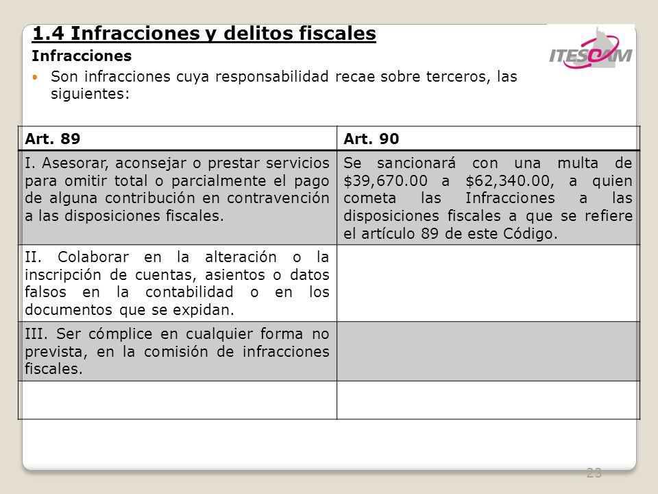 23 1.4 Infracciones y delitos fiscales Infracciones Son infracciones cuya responsabilidad recae sobre terceros, las siguientes: Art.