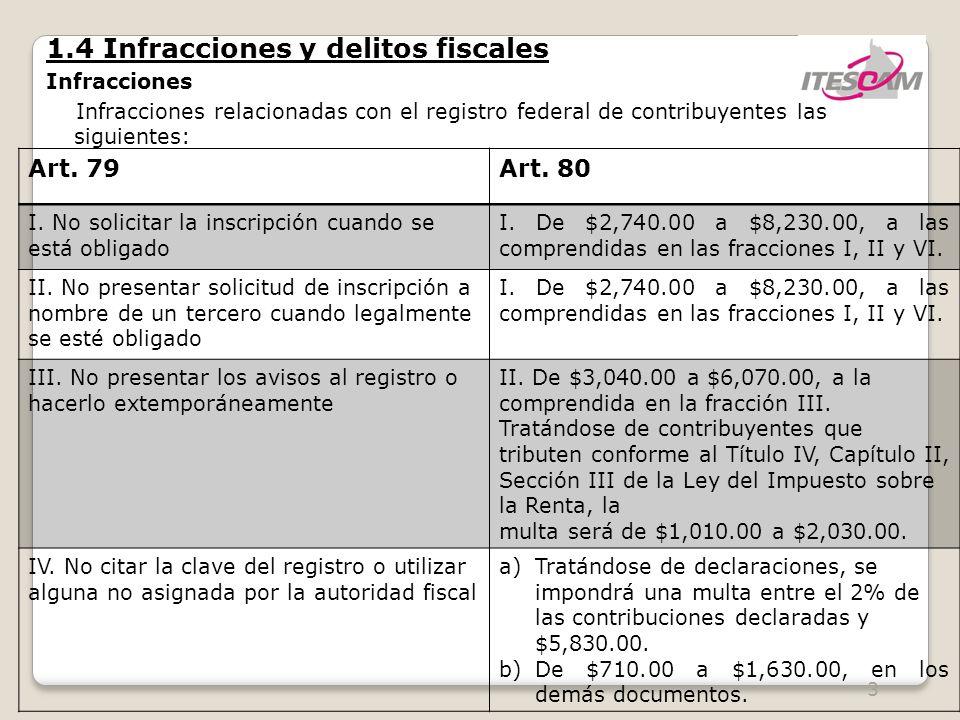 14 1.4 Infracciones y delitos fiscales Infracciones Son infracciones relacionadas con la obligación de pago de las contribuciones, así como de presentación de declaraciones, solicitudes, documentación, avisos, información o expedir constancias: Art.