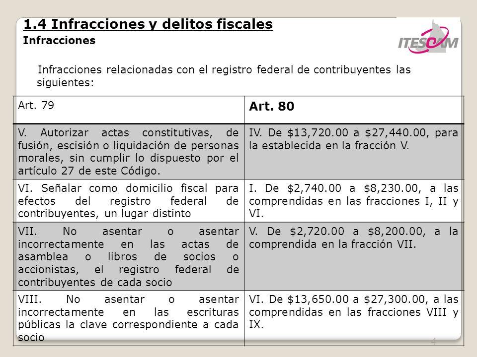 5 1.4 Infracciones y delitos fiscales Infracciones Infracciones relacionadas con el registro federal de contribuyentes las siguientes: Art.