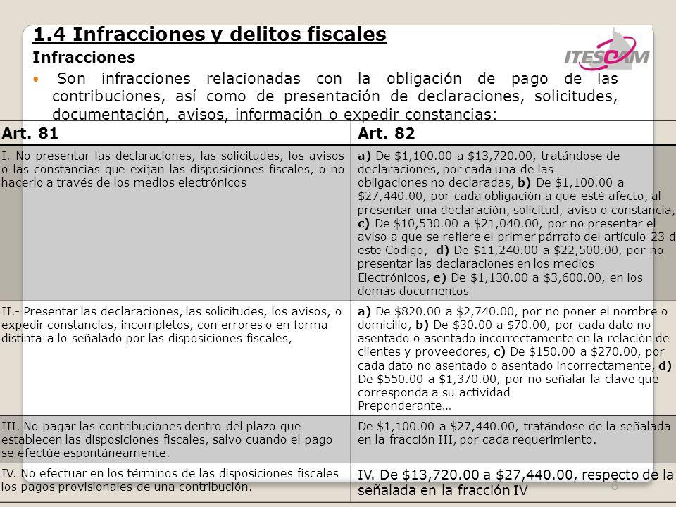 27 1.4 Infracciones y delitos fiscales Infracciones Comete el delito de contrabando quien introduzca al país o extraiga de él mercancías : I.